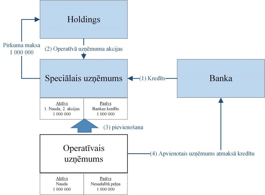 Reinvestētās peļņas nodoklis